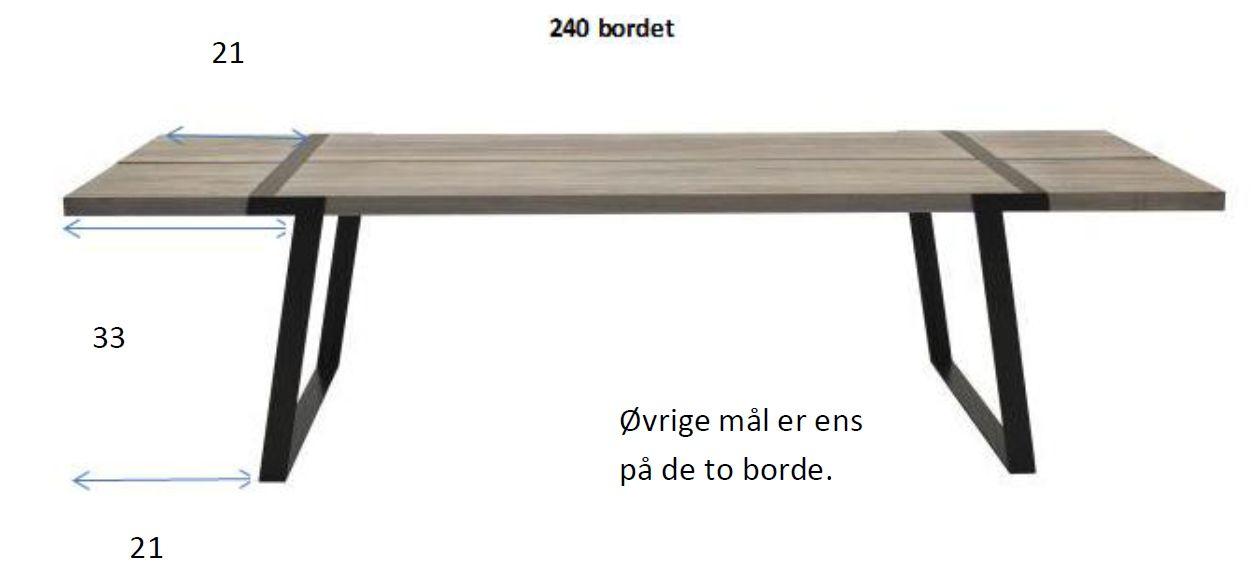 Rustic Spisebord - Spisebord i olieret eg